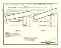 Standard eave overhang