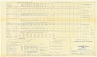 Worksheet for manual J: Load calculations for residential air conditioning....